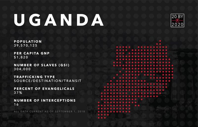 20by2020_BoardDesigns_Uganda